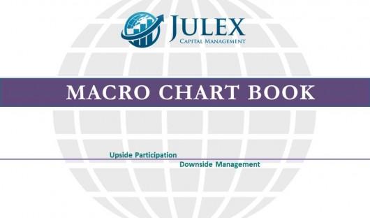 Macro chart book