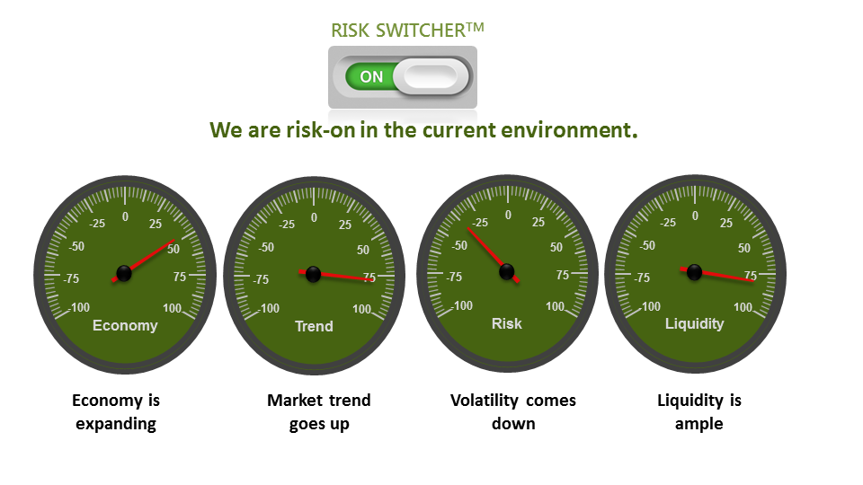 risk_switcher_04032014